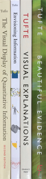 Publications Edward Tufte